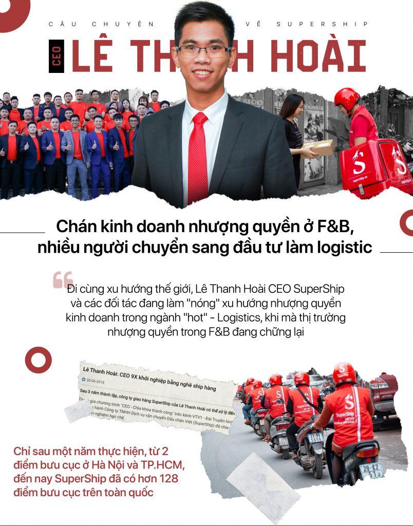 Nhượng quyền logistics tại Việt Nam